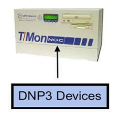 T/Mon Now Monitors DNP3