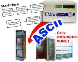 This guide makes ASCII setup easy....