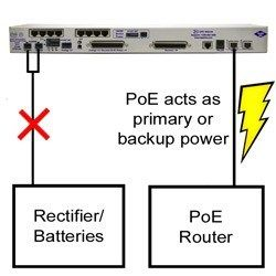 Learn more about Power-over-Ethernet Remotes...
