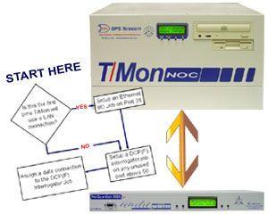 Use This Walkthrough To Setup T/Mon With NetGuardian RTUs...