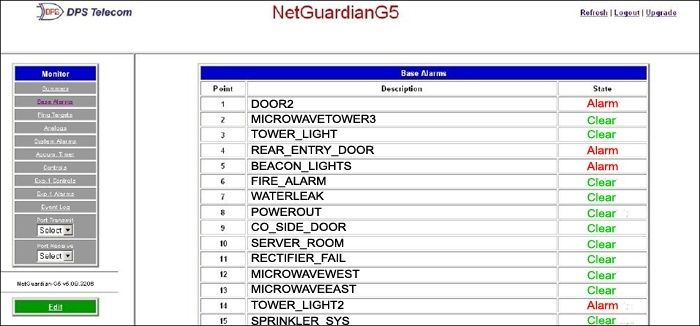 The NetGuardian 832A G5 Web Browser Interface. The Web Browser Interface is easy to use and offers detailed alarm point information and descriptions for your alarms.