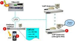 View this complete application diagram...
