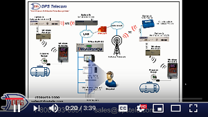 Video of application diagram
